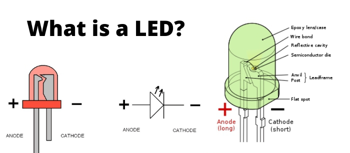 WORKING, PRINCIPLE & VARIOUS APPLICATIONS OF LED